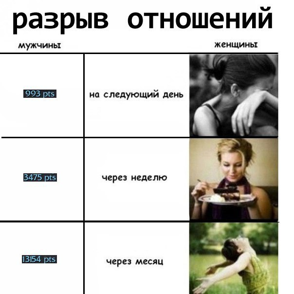например фотобокс, картинки про разрыв отношений связи