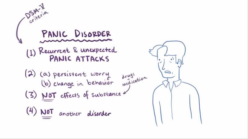 Паническое расстройство приступы паники причины симптомы диагностика лечение ПА и патология