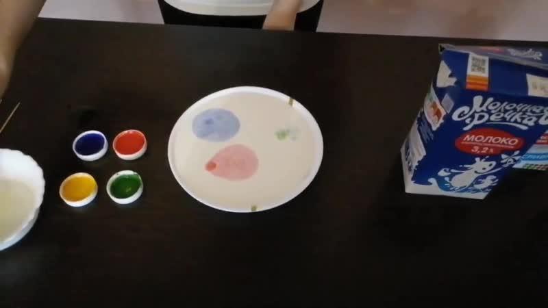 Мастер класс Рисование на молоке Старший воспитатель Кусова Н Б