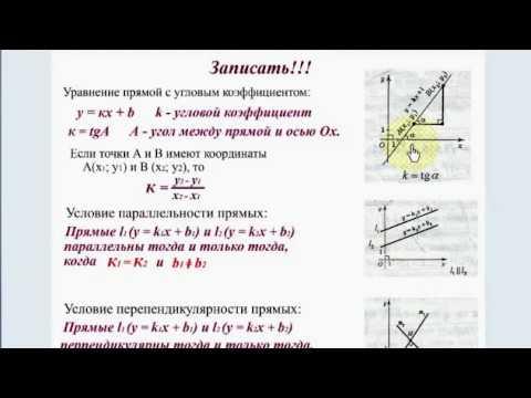 Урок 5. Уравнение прямой с угловым коэффициентом. Декартовы координаты. Геометрия 9 класс.
