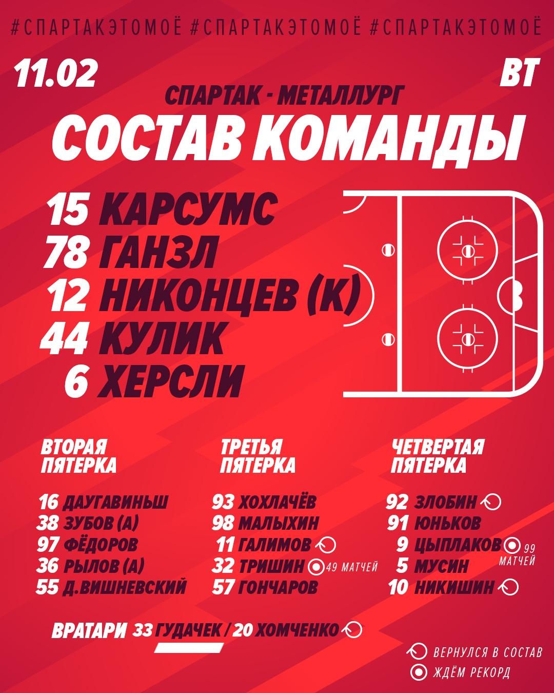 Состав «Спартака» на матч с «Металлургом»
