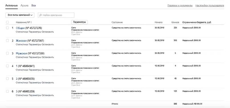 53 заявки по 67 рублей в нише обувь оптом через Яндекс Директ., изображение №7