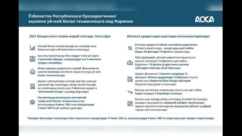указ президента об обеспечения населения жильем mp4