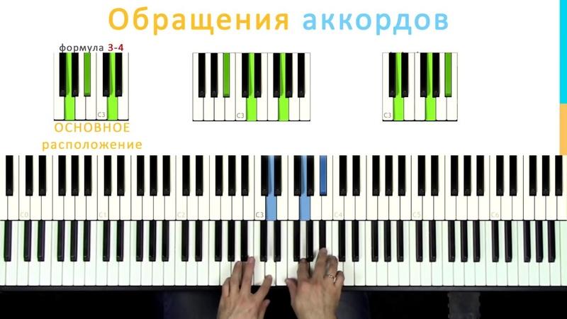 Построение трезвучий Обращения Анализ неизвестного аккорда Урок из курса Аккорд Мастер