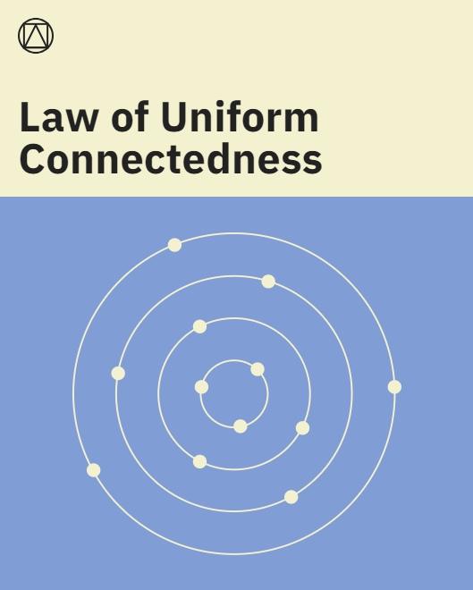 Законы дизайна интерфейсов, изображение №11