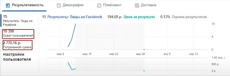 90 рублей лид из таргетированной рекламы для производства хлеба., изображение №20