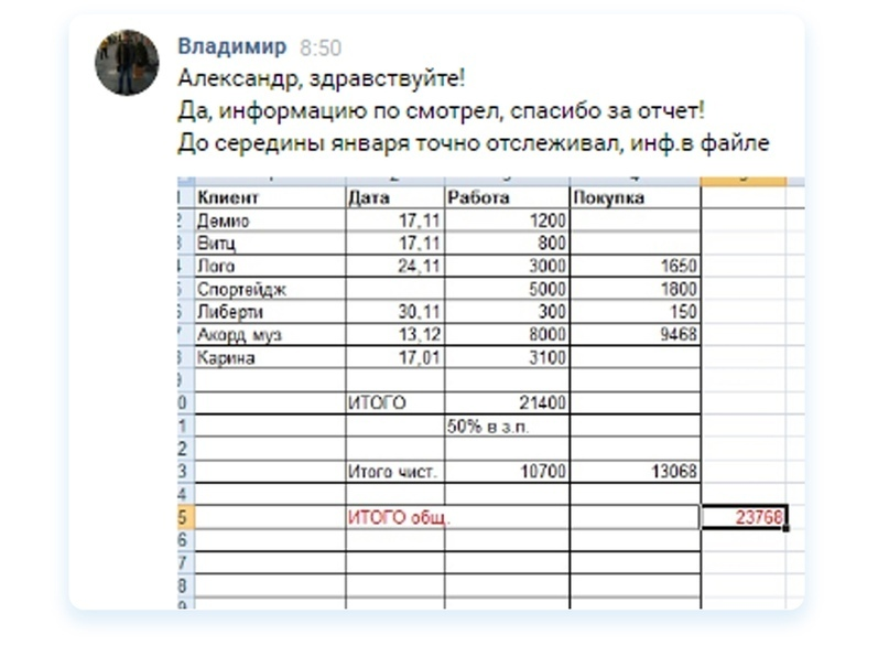 Кейс: Как продвигать автосервис ВКонтакте. Пошаговый алгоритм, изображение №81