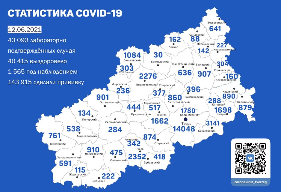 Заболевших ковидом за сутки в Тверской области четвертый день всё больше