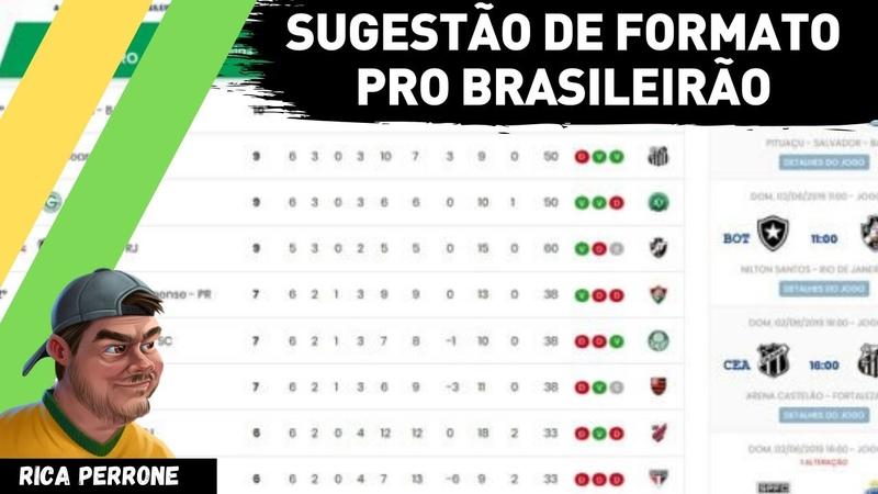 Uma sugestão de formato para o Brasileirão