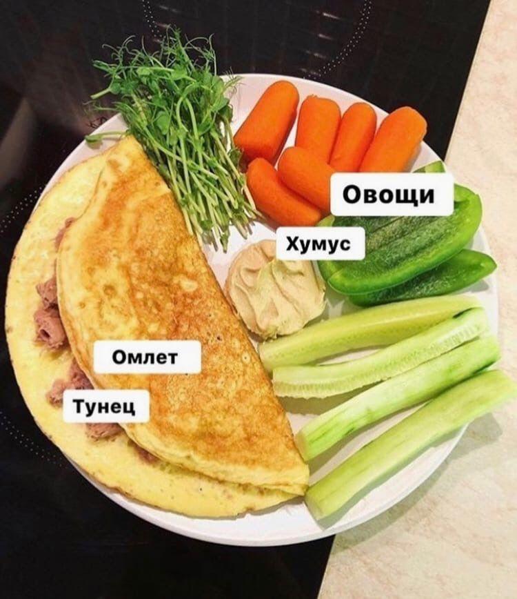 Пять вкусных вариантов ПП ужина