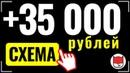 🔴СХЕМА ЗАРАБОТКА от 35 000 руб в месяц/ Стратегия на кибер футбол/Ставки на Киберспорт в тотализатор